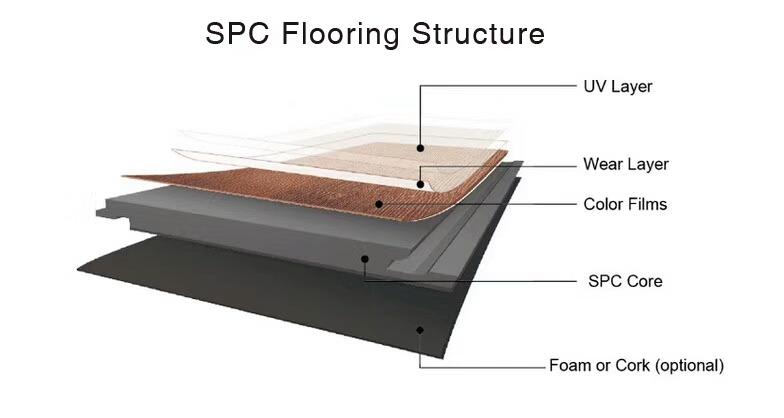 UTOP1804 5.0mm SPC Flooring