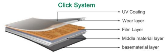 5.5mm SPC Flooring