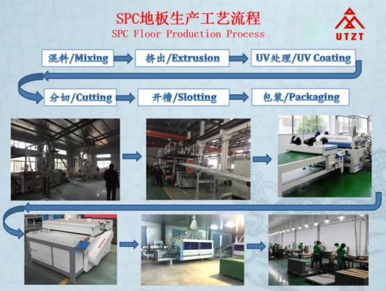 UTOP1855 4.0mm SPC Flooring