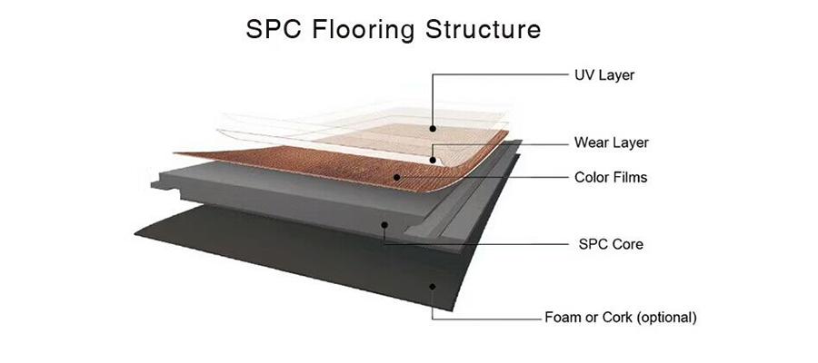 UTOP1855 3.2mm SPC Flooring