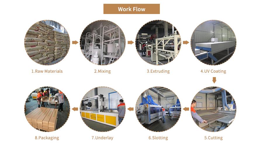vinyl flooring factory