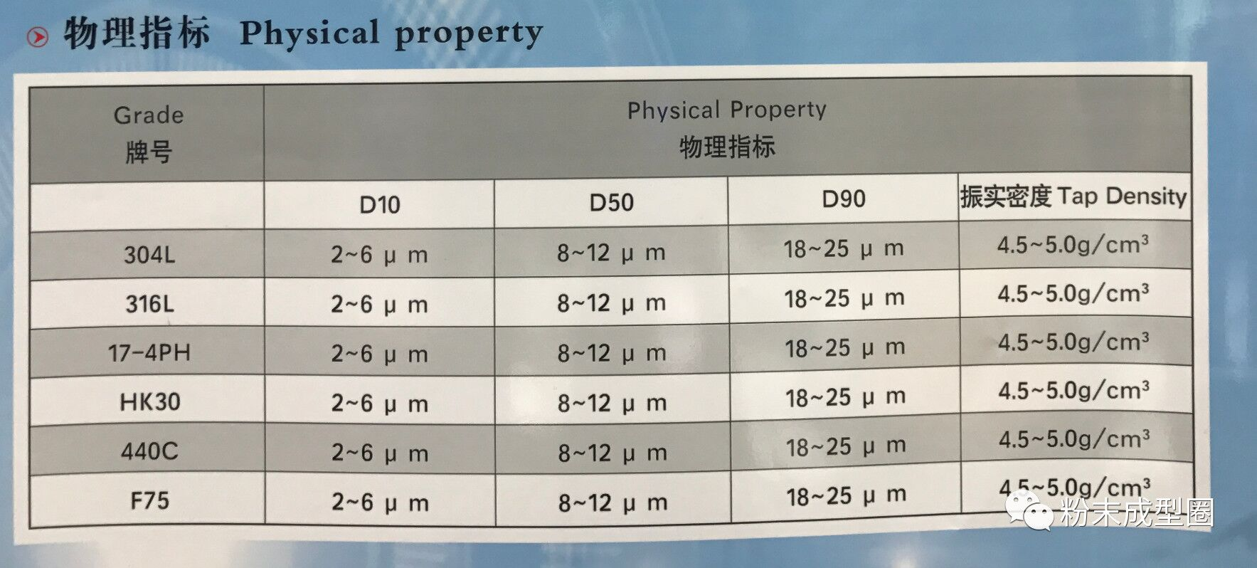 Physical property.jpg