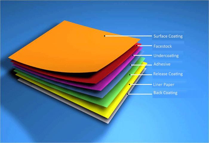 self-adhesive material
