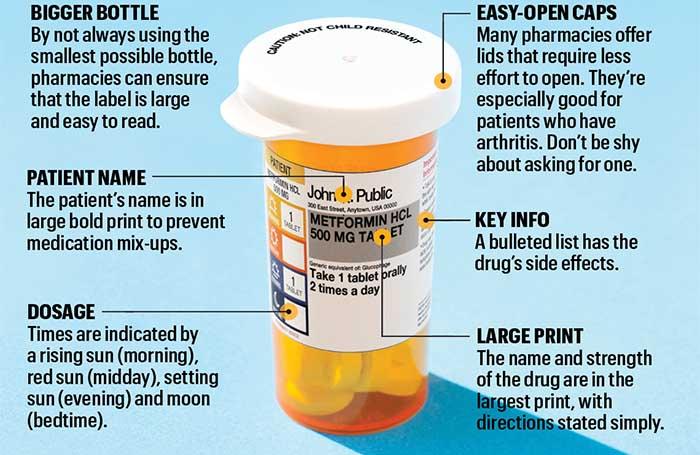 label medical