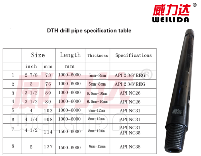 China drill pipe for mining