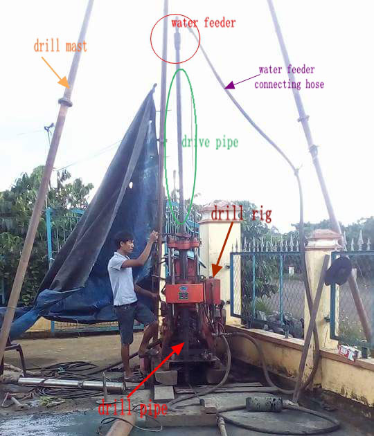 Sales three feet drill tower