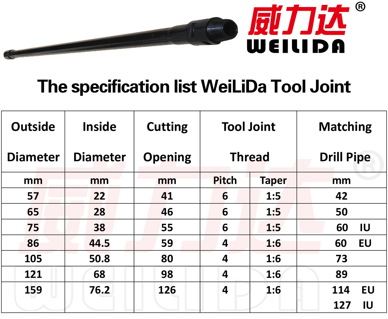 Supply adapter tool joint