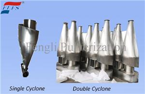 Cyclone Collector Manufacturers, Cyclone Collector Factory, Supply Cyclone Collector