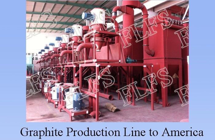 America Production Line