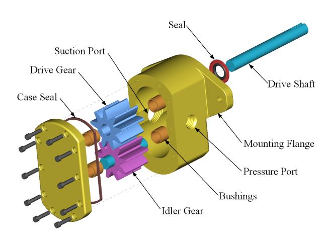 gear pump manufacture