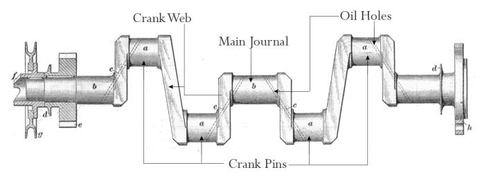 crankshaft replacement