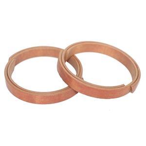 คู่มือ / สวมแหวน