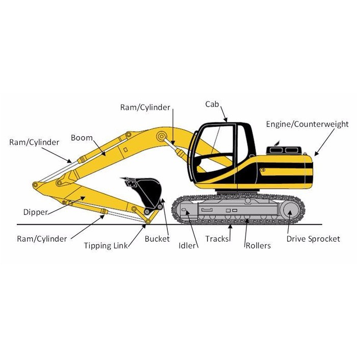Backhoe Loader Seal Kits Manufacturers, Backhoe Loader Seal Kits Factory, Supply Backhoe Loader Seal Kits