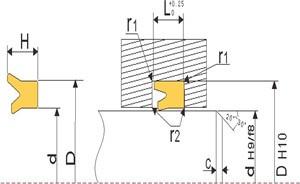 Por que a vedação da haste do pistão UN é popular em máquinas de construção?