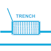 Trench Solution