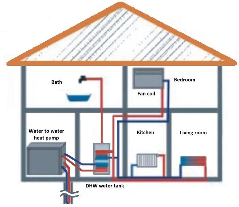 Water to water heat pump.jpg