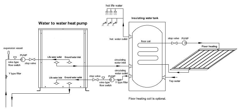Water to water heat pump application scheme.jpg