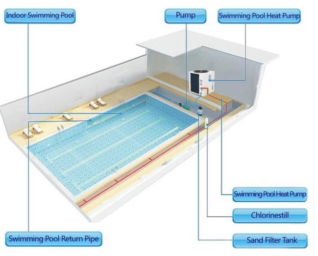 pool heat pump chart.jpg