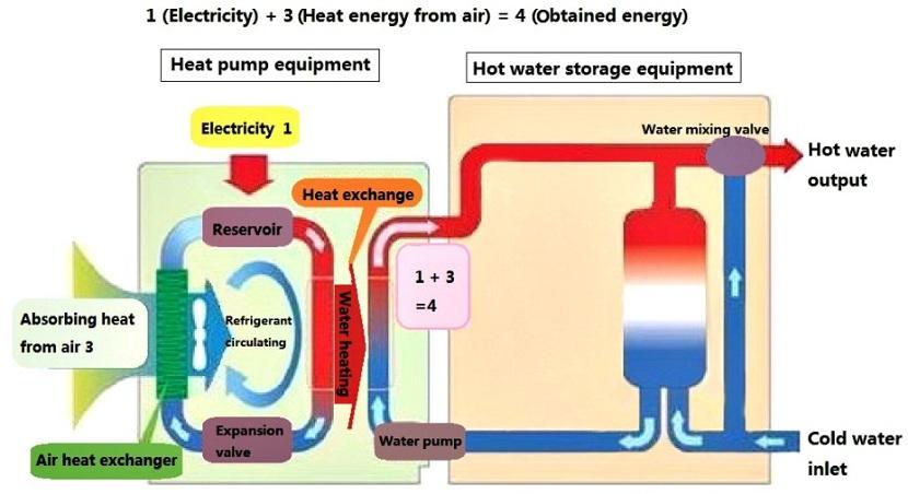 Air source principle.jpg