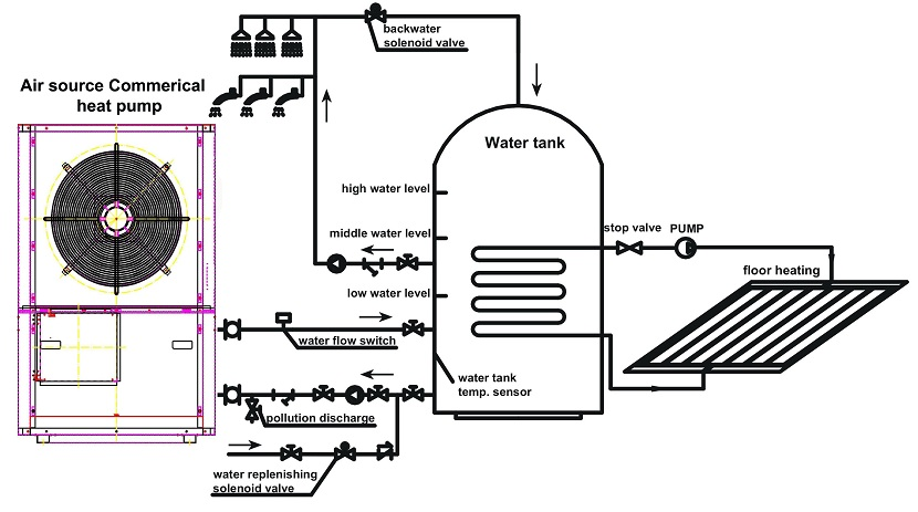 heat pump application scheme-Daishiba.jpg