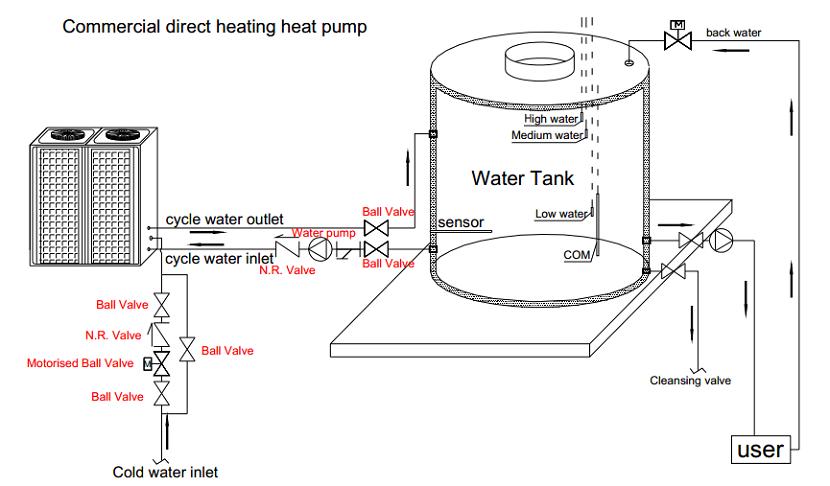 即热机direct heat pump installtion chart.png