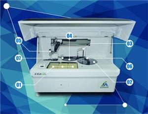Fully Automated Chemiluminescence Analyzer Medical Instrument Manufacturers, Fully Automated Chemiluminescence Analyzer Medical Instrument Factory, Supply Fully Automated Chemiluminescence Analyzer Medical Instrument