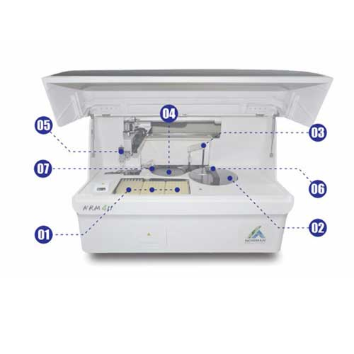 Chemiluminescence Immunoassay Instrument For Acute Myocardial Infarction Manufacturers, Chemiluminescence Immunoassay Instrument For Acute Myocardial Infarction Factory, Supply Chemiluminescence Immunoassay Instrument For Acute Myocardial Infarction