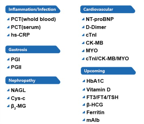 fia quantitative immunoassay analyzer