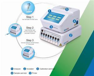 Immunofluorescence Assay Crp And HSCrp Analyzer Manufacturers, Immunofluorescence Assay Crp And HSCrp Analyzer Factory, Supply Immunofluorescence Assay Crp And HSCrp Analyzer
