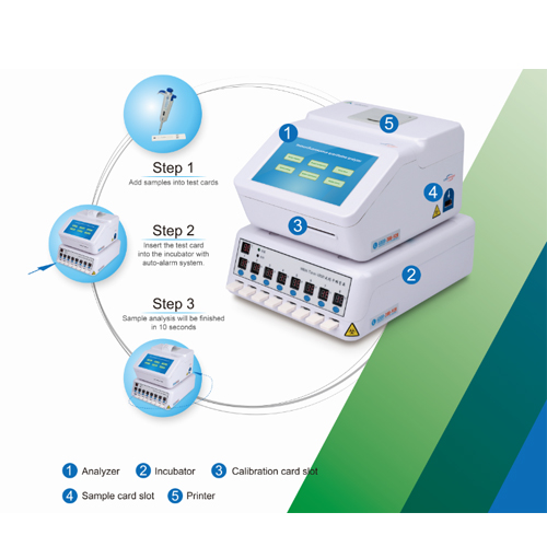 Point of Care Devices In Healthcare Bedside Test analyzer Manufacturers, Point of Care Devices In Healthcare Bedside Test analyzer Factory, Supply Point of Care Devices In Healthcare Bedside Test analyzer