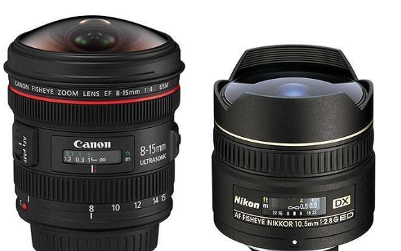 3.8-12mm zoom lens