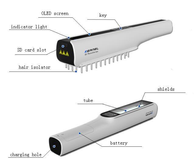 narrowband UVB lamp