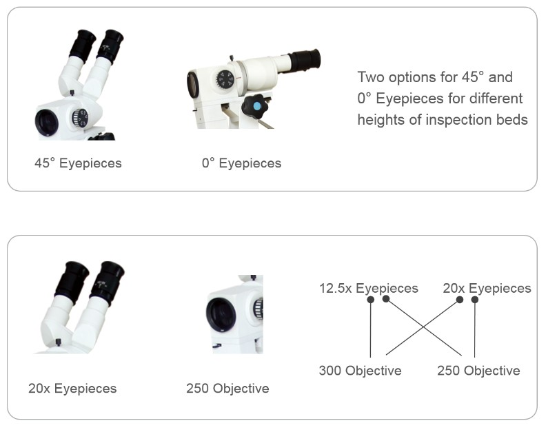 optical colposcope