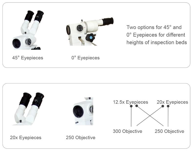 HD optical colposcope