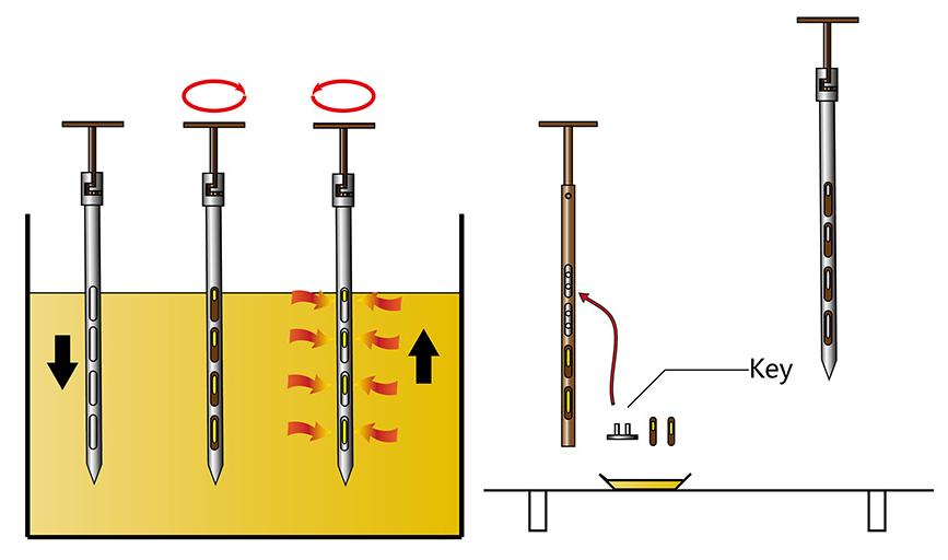 Unit Dose Multi-Level Sampler