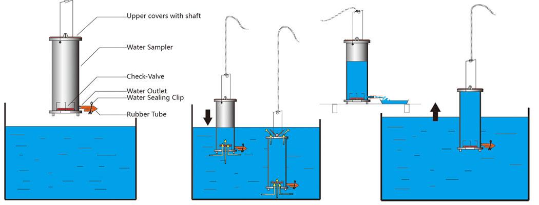 Stainless Steel Water Sampler