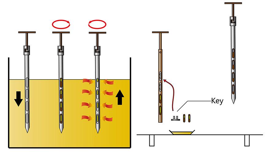 Unit Dose Sampling Tool