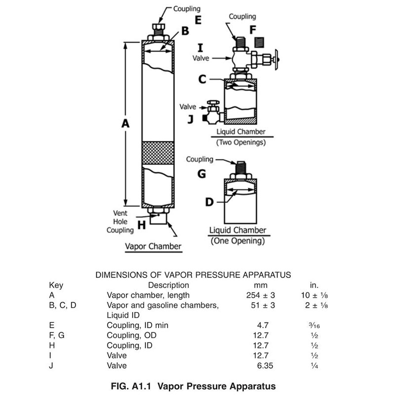 Gasoline Vapor Pressure Test Bomb