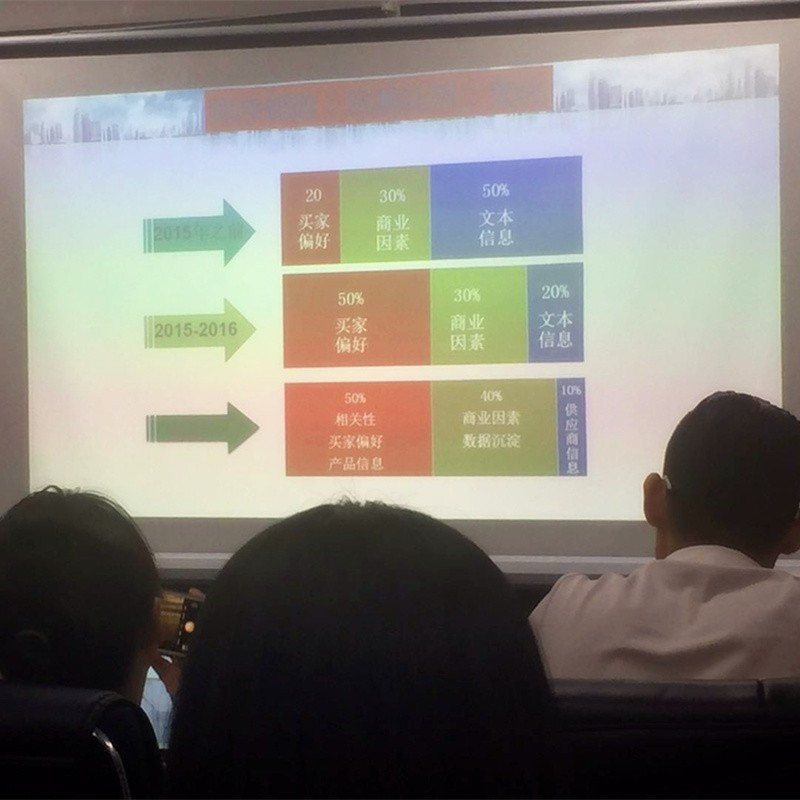 Nanfang Rubber Attended The Marketing Training Lessons