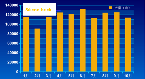 silicon brick.png