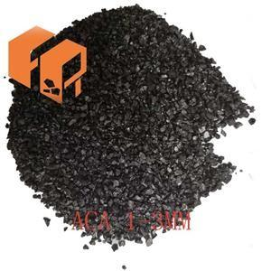 Recarburiser for Steelmaking Plant
