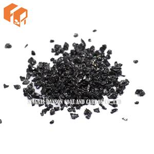 Silicon Carbide Particles