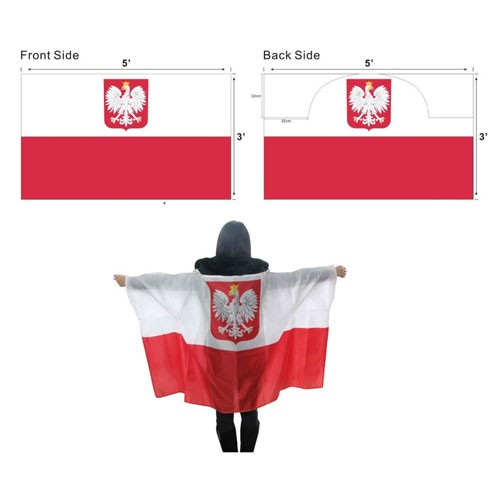 Body Flags