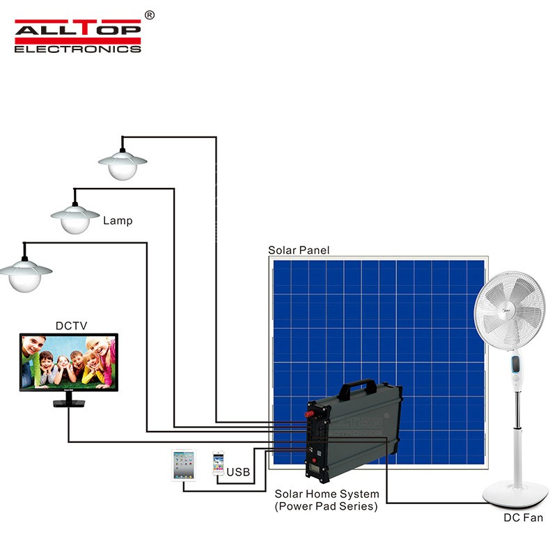 20w 30w 50w 90w Solar LED Lighting System Manufacturers, 20w 30w 50w 90w Solar LED Lighting System Factory, Supply 20w 30w 50w 90w Solar LED Lighting System