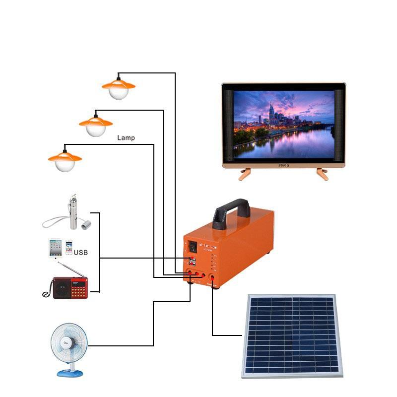Hot sale off grid solar energy powered 20w 30w 50w solar system