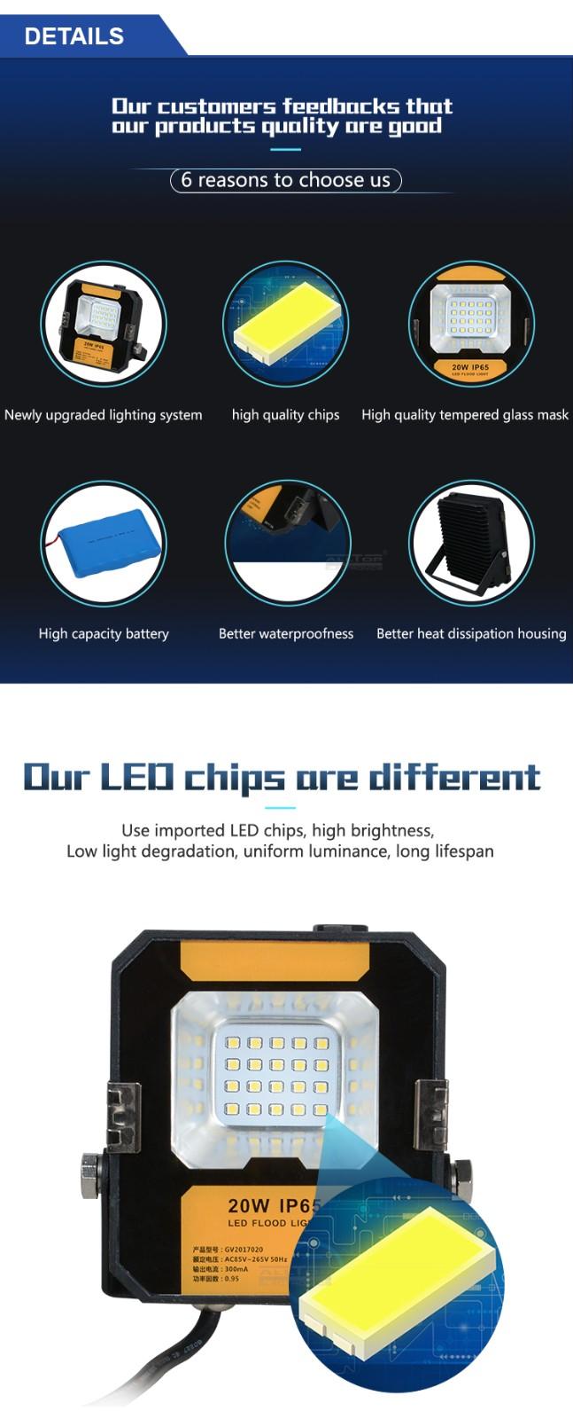 led flood light cob