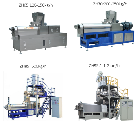 fish feed production plant price