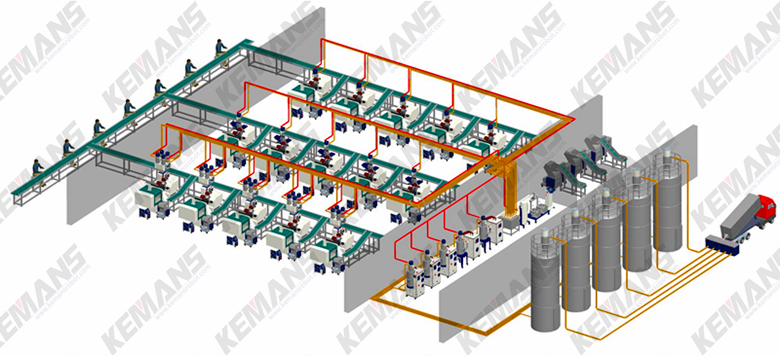 CMCS-Centralized Material Conveying System Manufacturers, CMCS-Centralized Material Conveying System Factory, Supply CMCS-Centralized Material Conveying System