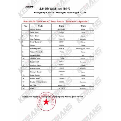 KEMANS Robot Main Parts List