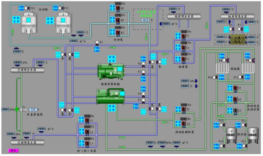 ACS智能控制系统.png